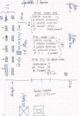 Carta a la CEPYME. Restauración en el Pilar...